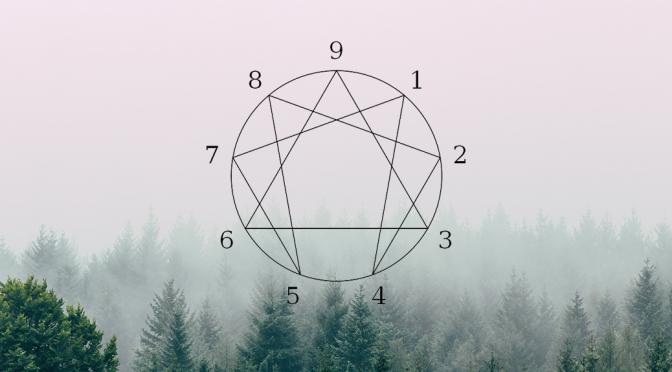 Formation Recording: The Enneagram – Feb 9